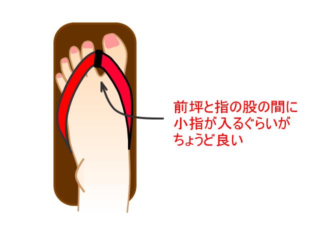下駄と指の股