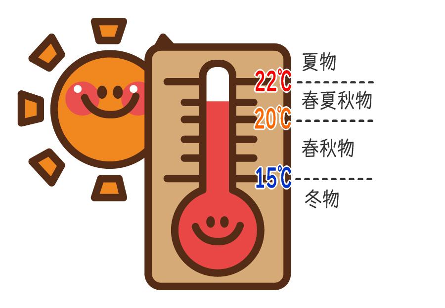 気温と衣服の関係