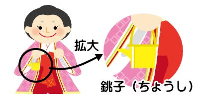 三人官女の道具(銚子)