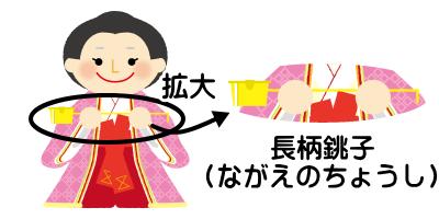 三人官女の道具(長柄銚子)