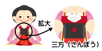 三人官女の道具(三方)